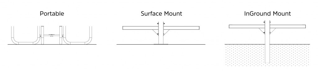 picnic table installation options