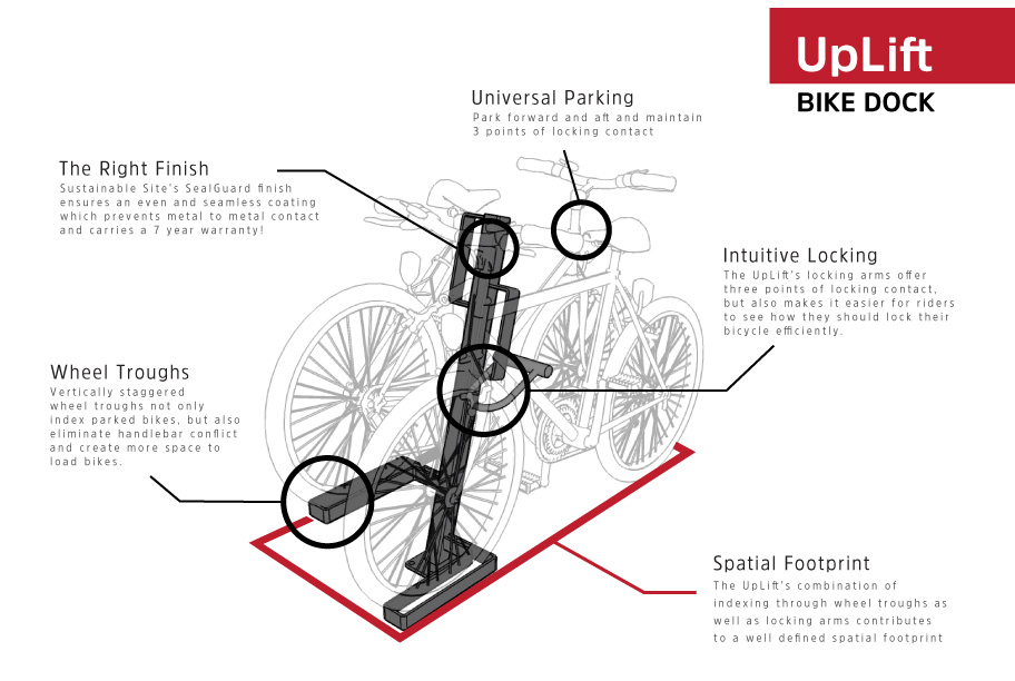 bike dock stations